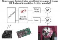 Pod- und Schottelsteuerung SST1 - Basic